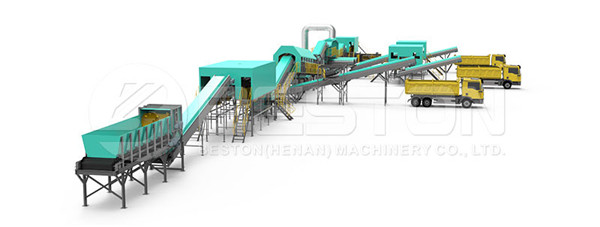 Design of Beston Solid Waste Disposal Plant